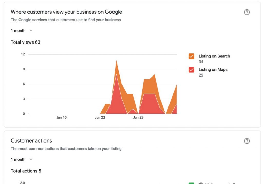 Insights 1 - Fitur-fitur Google My Business